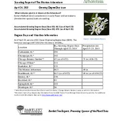Plant Health Care Report: 2015, April 24 Growing Degree Day issue