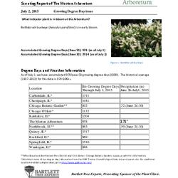 Plant Health Care Report: 2015, July 02 Growing Degree Day issue