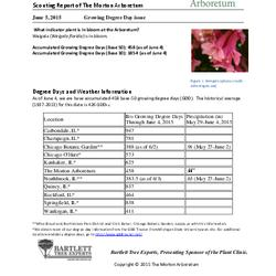 Plant Health Care Report: 2015, June 05 Growing Degree Day issue