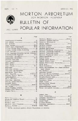 Bulletin of Popular Information V. 21 Index