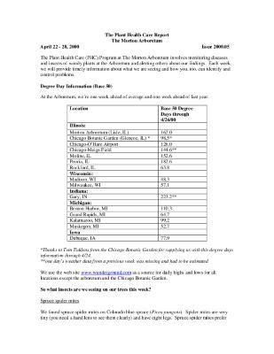Plant Health Care Report: Issue 2000.05
