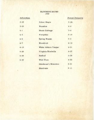 Morton Arboretum and Forest Preserve Blooming Dates, 1949