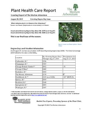 Plant Health Care Report: Growing Degree Day Issue