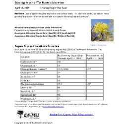 Plant Health Care Report: 2019, April 12 Growing Degree Day Issue