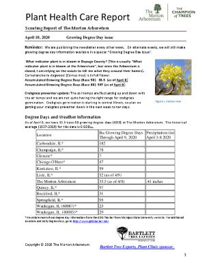 Plant Health Care Report: 2020, April 10 Growing Degree Day Issue
