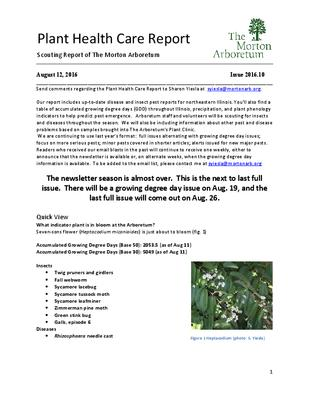 Plant Health Care Report, Issue 2016.10